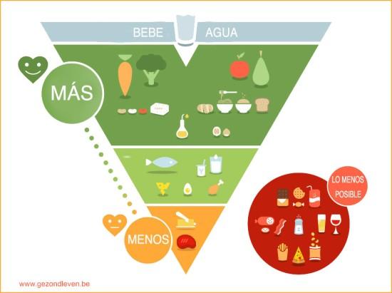 Piramide-alimentacion1.jpg