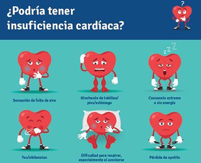 insuficiencia-cardiaca-400px